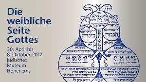 Tag des Denkmals - Jüdisches Museum 1